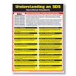 SDS Training Poster