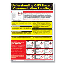 Provide quick, critical labeling information under OSHA's new Hazard Communication training rules
