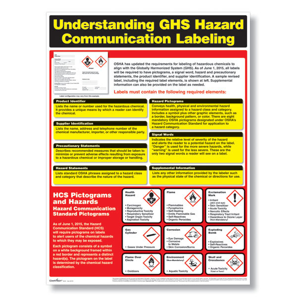 Hazard Communication Poster for GHS Safety Training