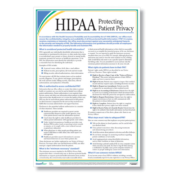 HIPAA Protecting Patient Privacy Poster