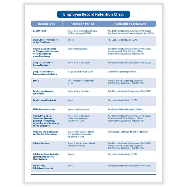 Employee Record Retention Chart