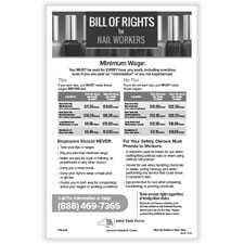 Picture of New York Nail Workers Bill of Rights Poster