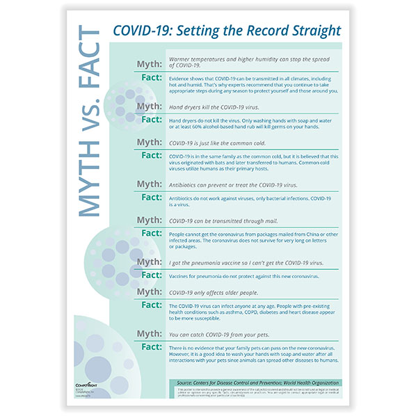 Picture of COVID-19 Fact vs Myth Poster