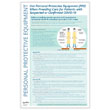 Picture of Healthcare Facilities COVID-19 Poster Bundle