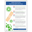 COVID-19 Vaccines: Myths & Facts Poster