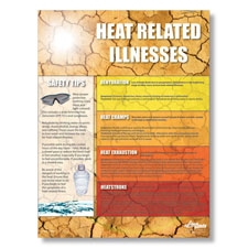 Heat Stress Safety Poster English
