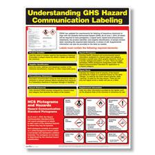 GHS Hazard Communication Training Poster