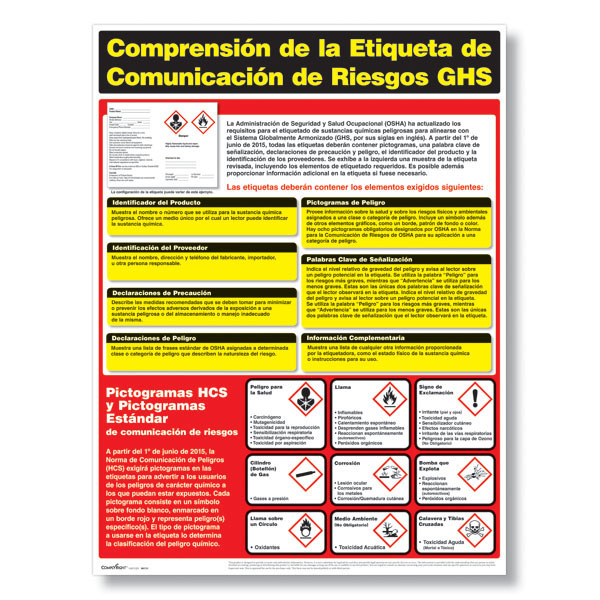 GHS Hazard Communication Training Poster - Spanish