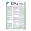 Poster complies with new HIPAA rule effective September 23, 2013