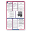 Arizona Labor Law Poster compliance has never been easier!