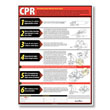 A CPR poster can help save a life in the critical first few moments of an emergency